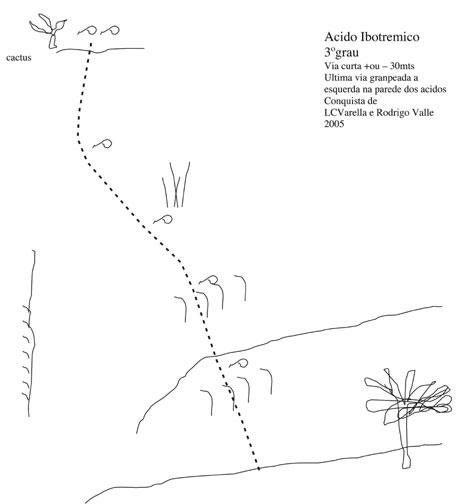 acido-ibotremico
