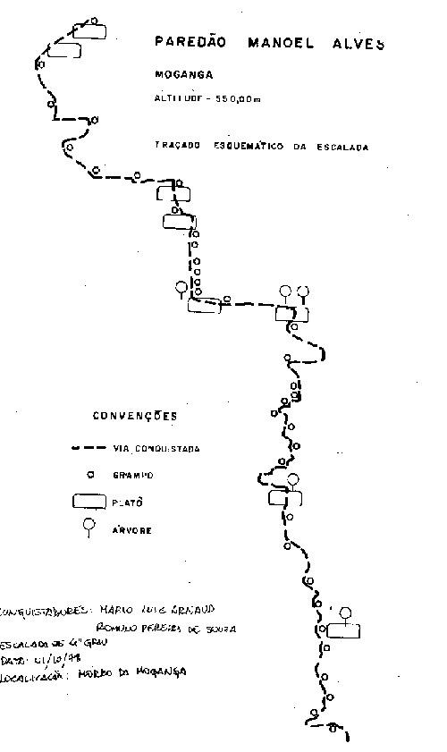 manoel-alves