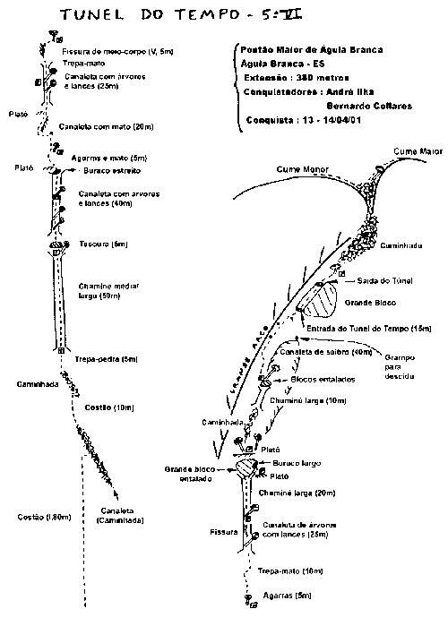 tunel-do-tempo